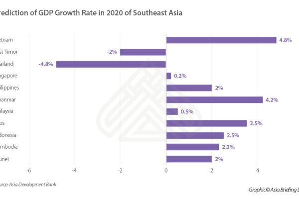 Dự báo cơ hội phát triển cho nề kinh tế Việt Nam năm 2021